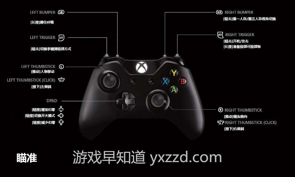 XboxOne绝地求生