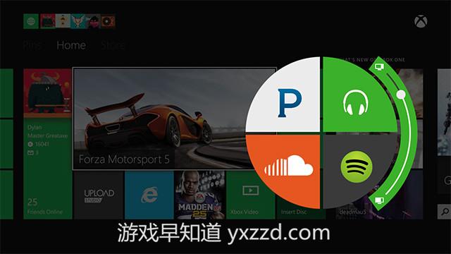 Xboxone背景音乐播放功能
