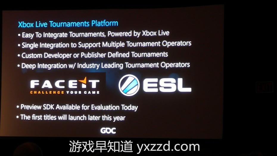 Xbox Live电子竞技