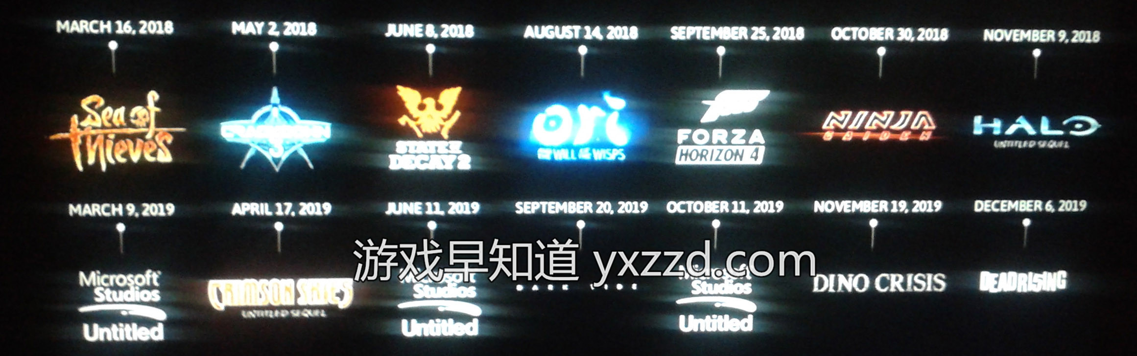 XboxOne新作路线图