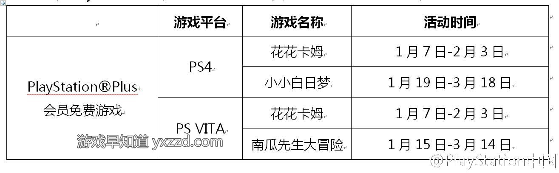 国服PS Plus月度免费游戏