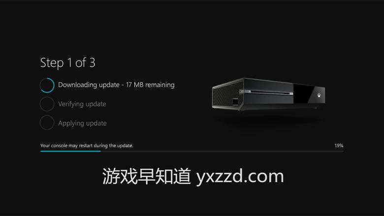 XboxOne系统更新