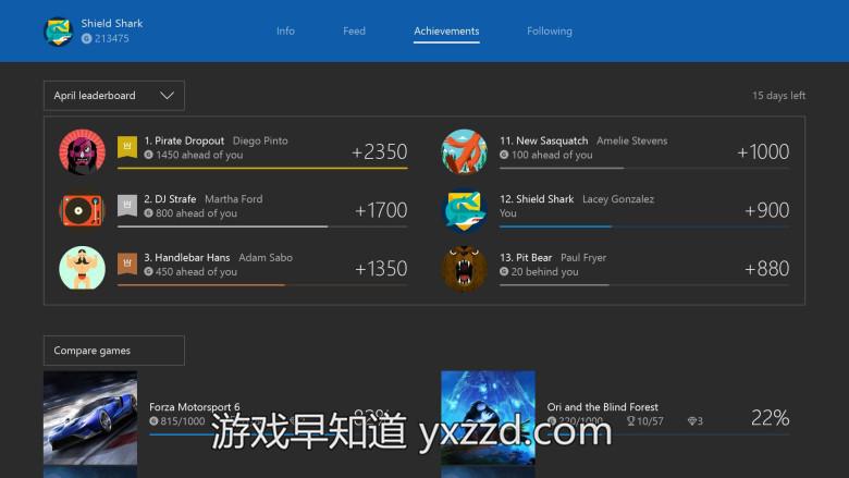 Xbox成就排行榜